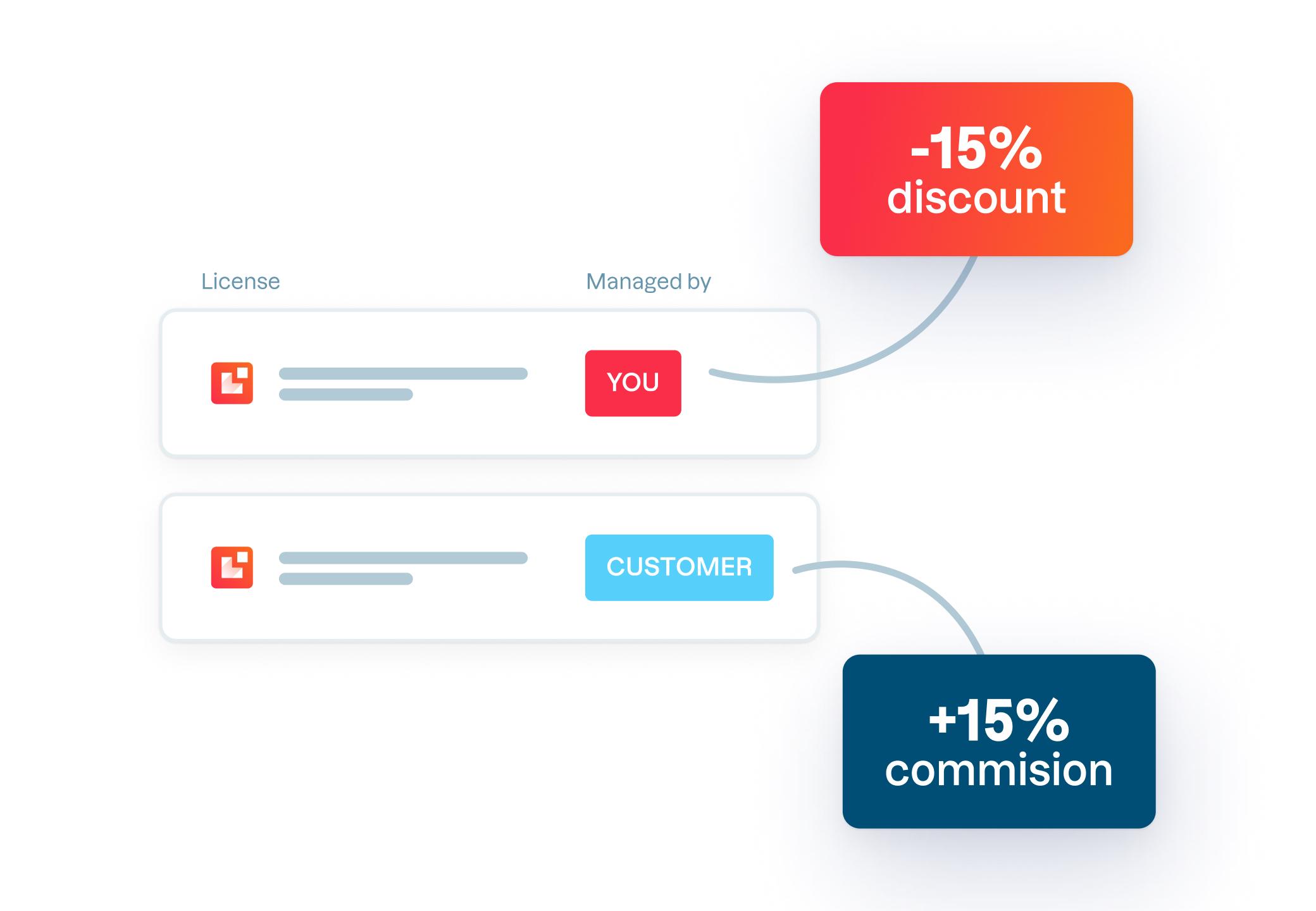 revenue-discount