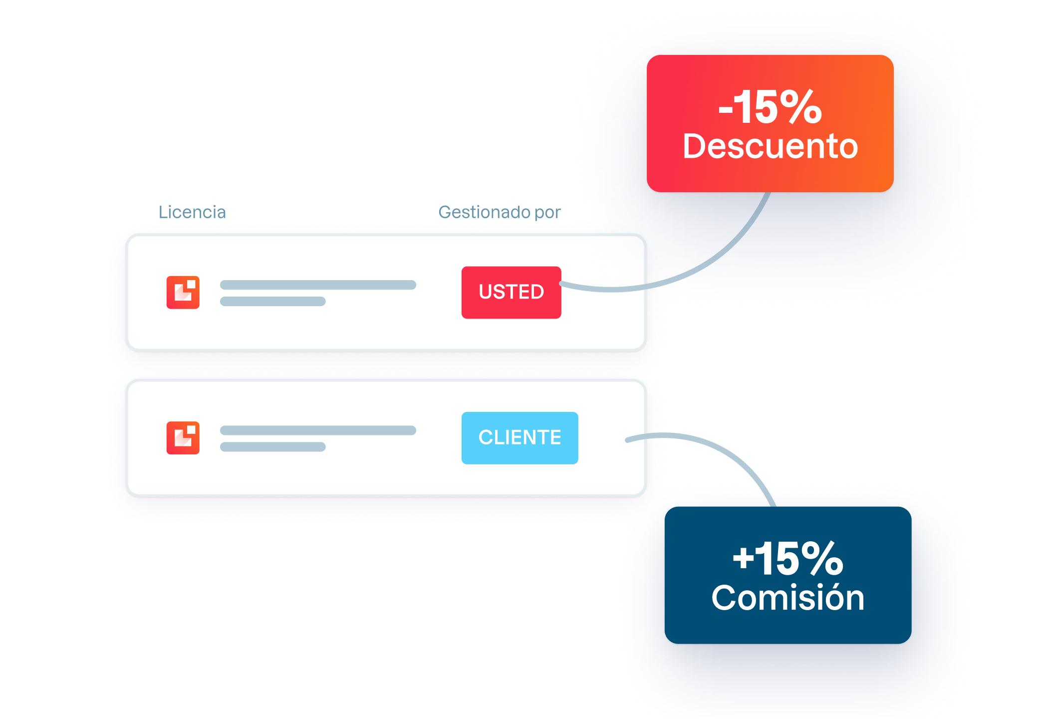 revenue-discount-ES