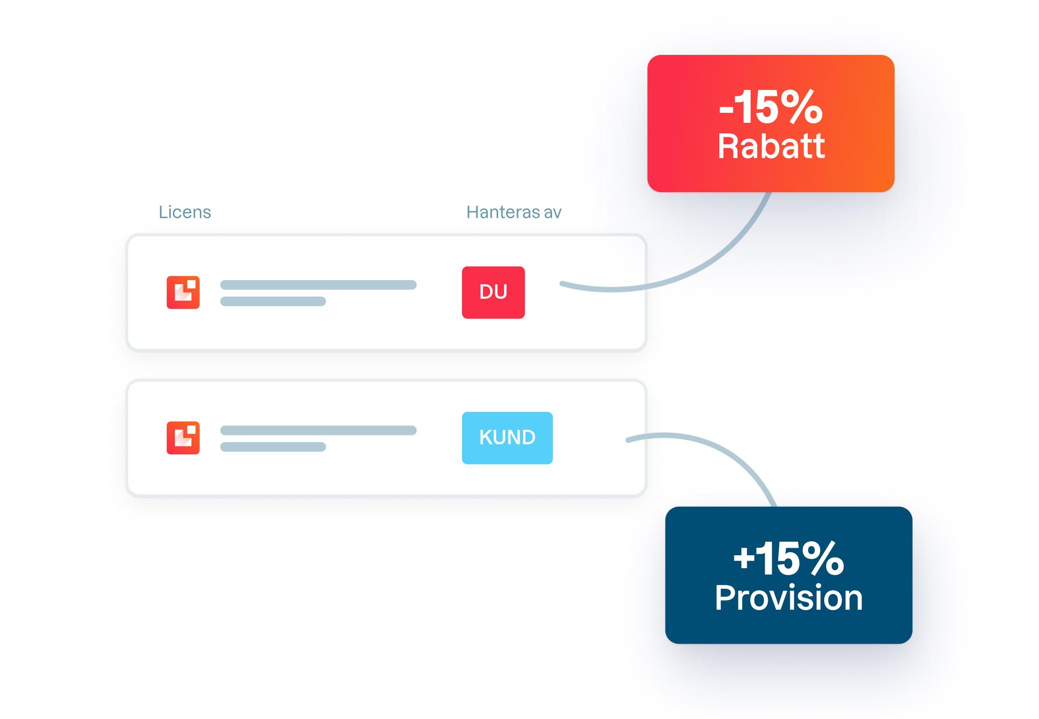 revenue-discount-SE